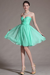 Carlyna 2014 New Turquoise Sweetheart Bridesmaid Dress (C07141404)